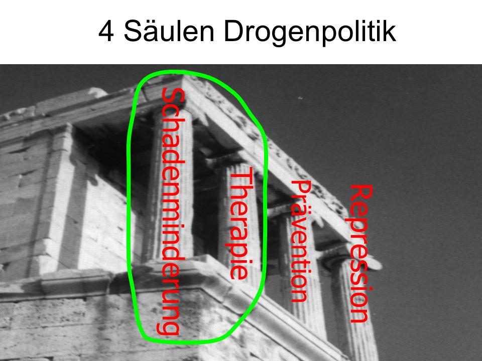 4 Säulen Drogenpolitik Schadenminderung Therapie Prävention Repression