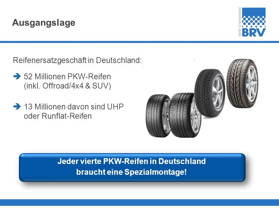 Jeder vierte PKW-Reifen in Deutschland braucht eine Spezialmontage!