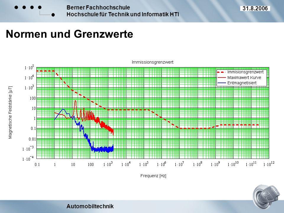 Normen und Grenzwerte Berner Fachhochschule 31.8.2006