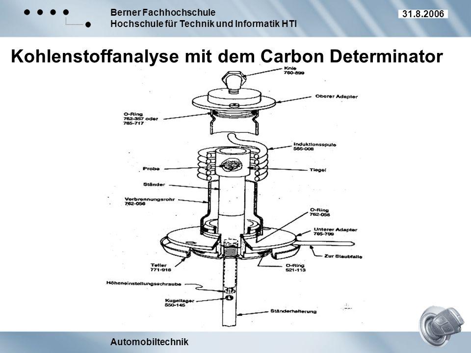 Kohlenstoffanalyse mit dem Carbon Determinator