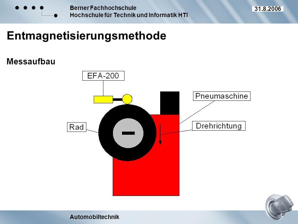 Entmagnetisierungsmethode