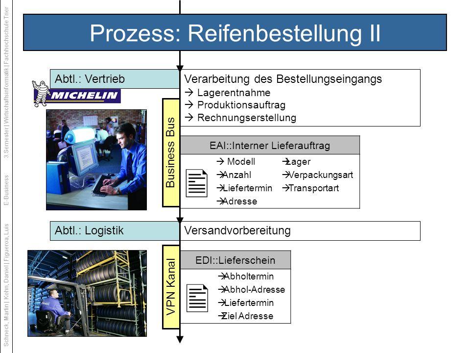 Prozess: Reifenbestellung II