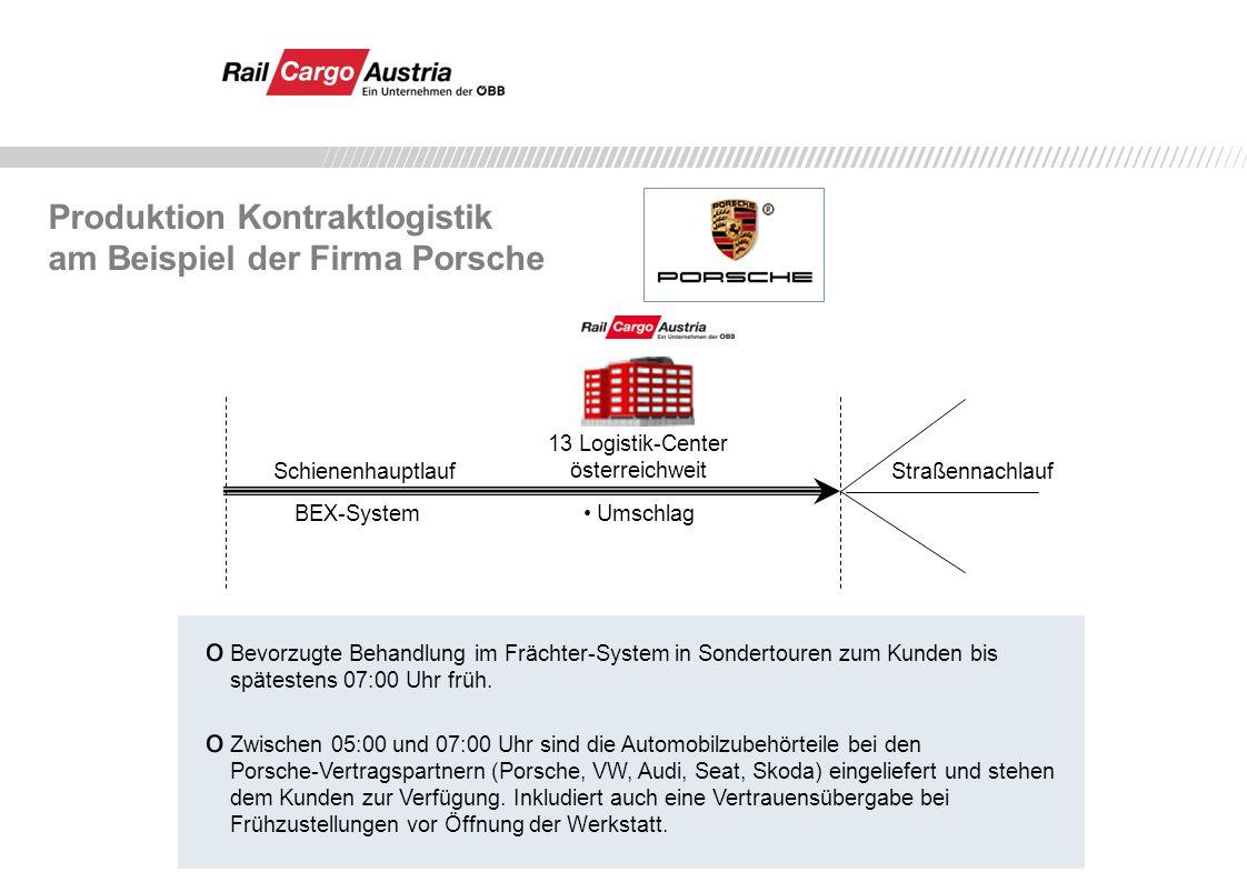 Produktion Kontraktlogistik am Beispiel der Firma Porsche