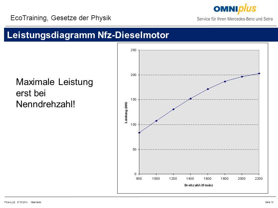 Leistungsdiagramm Nfz-Dieselmotor