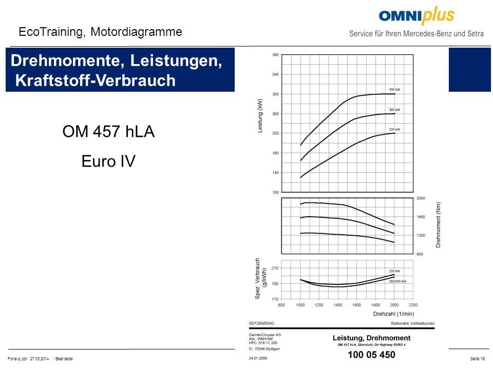Groß Motordiagramme Für Autos Fotos - Elektrische Schaltplan-Ideen ...