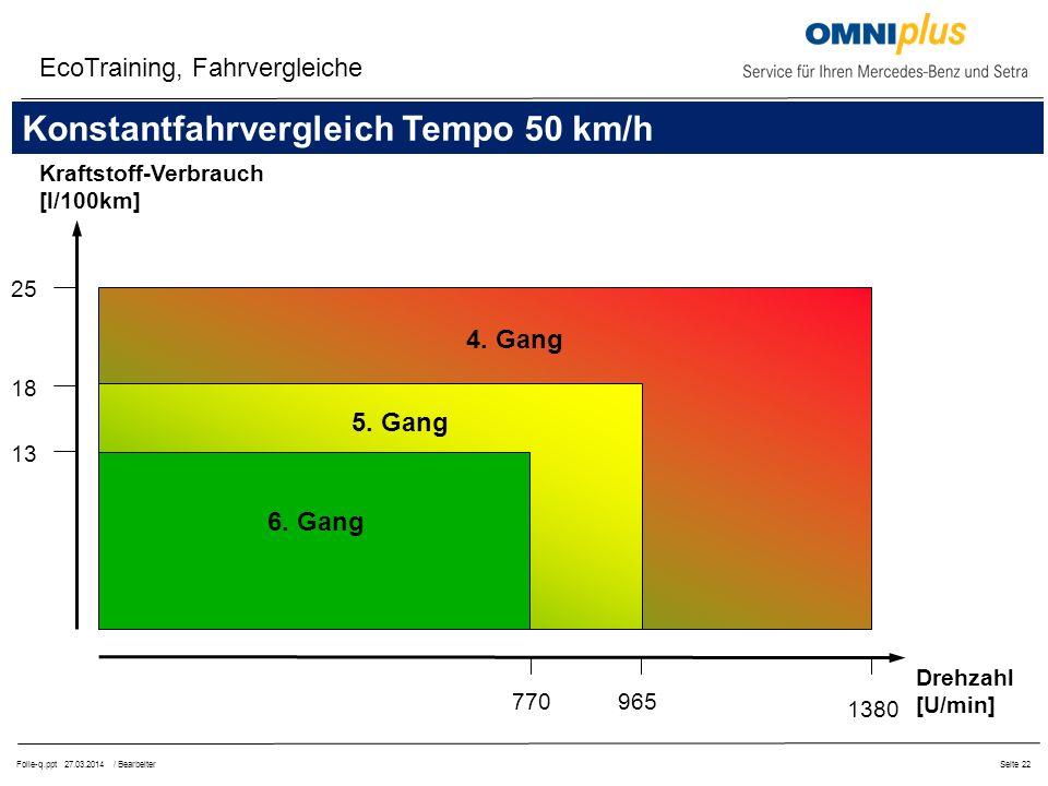 Konstantfahrvergleich Tempo 50 km/h