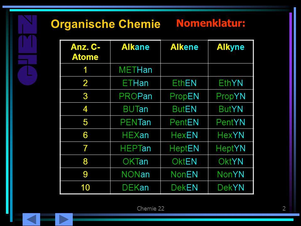 Organische Chemie Nomenklatur: Anz. C-Atome Alkane Alkene Alkyne 1