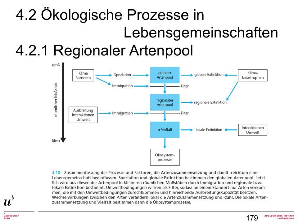 4. 2 Ökologische Prozesse in Lebensgemeinschaften 4. 2