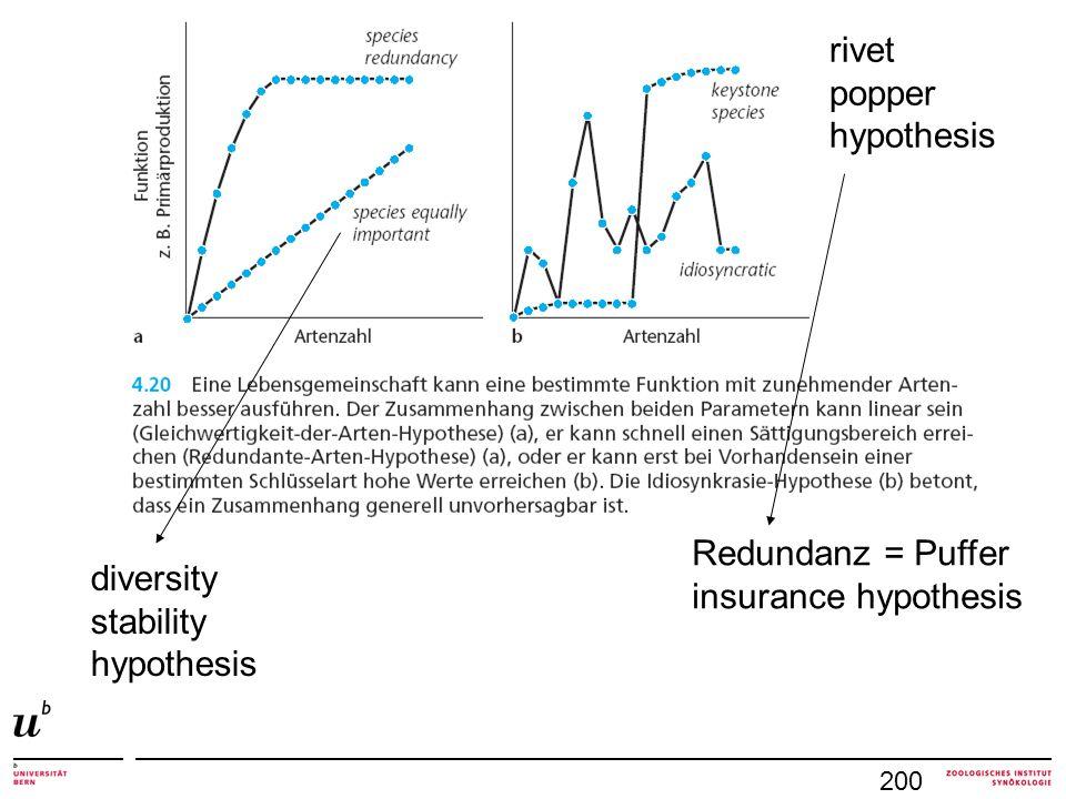 rivet popper hypothesis