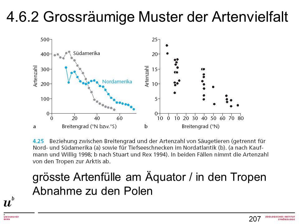 4.6.2 Grossräumige Muster der Artenvielfalt