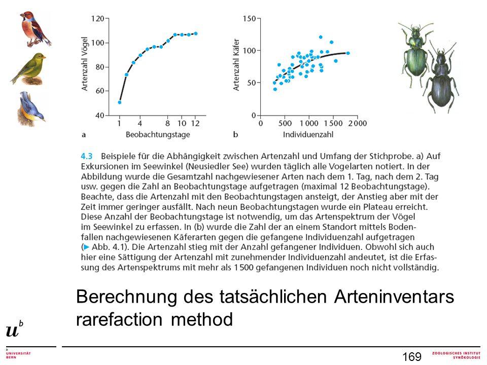 Berechnung des tatsächlichen Arteninventars rarefaction method
