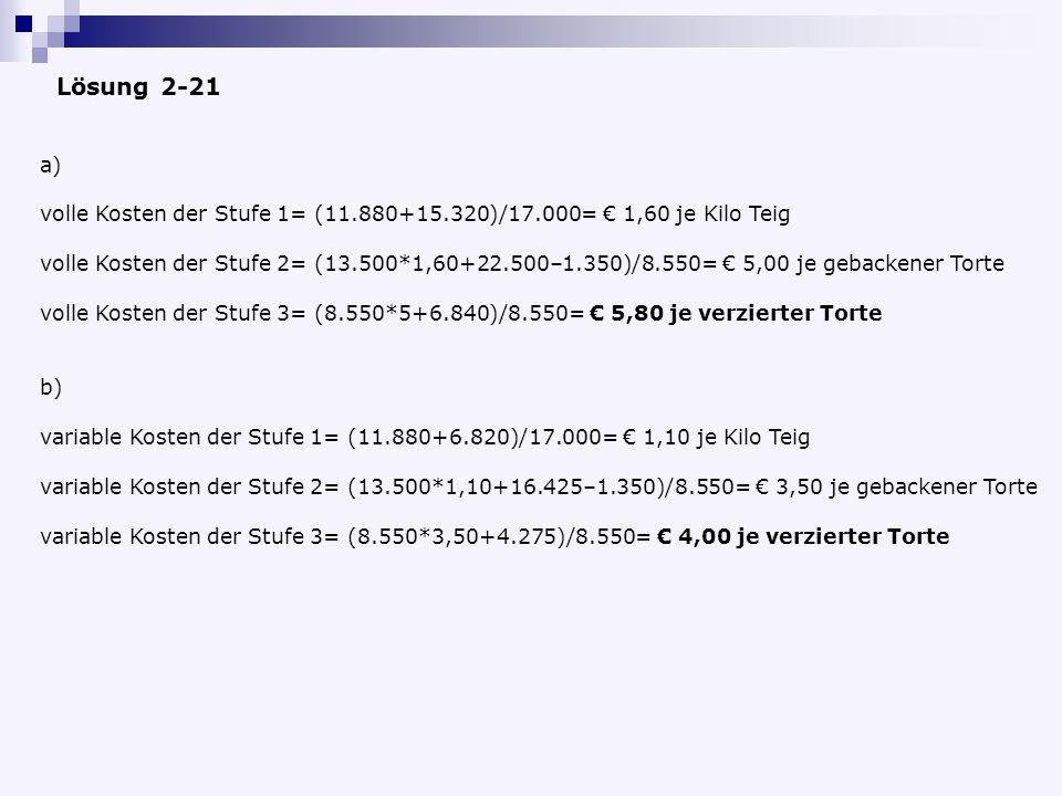 Lösung 2-21 a) volle Kosten der Stufe 1= (11.880+15.320)/17.000= € 1,60 je Kilo Teig.