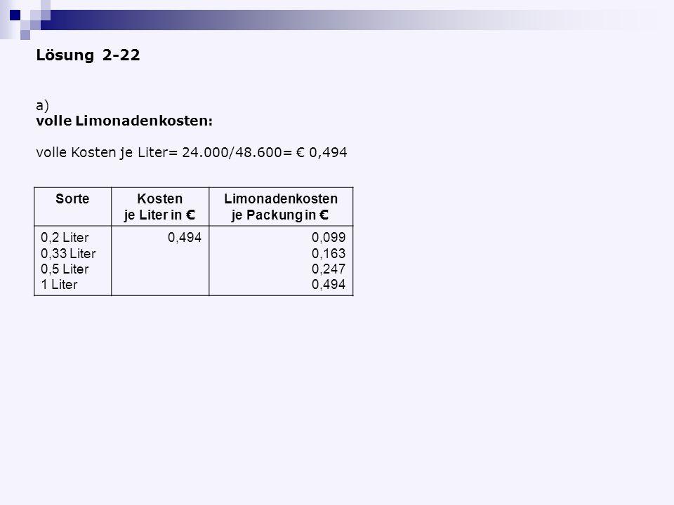 Lösung 2-22 a) volle Limonadenkosten: