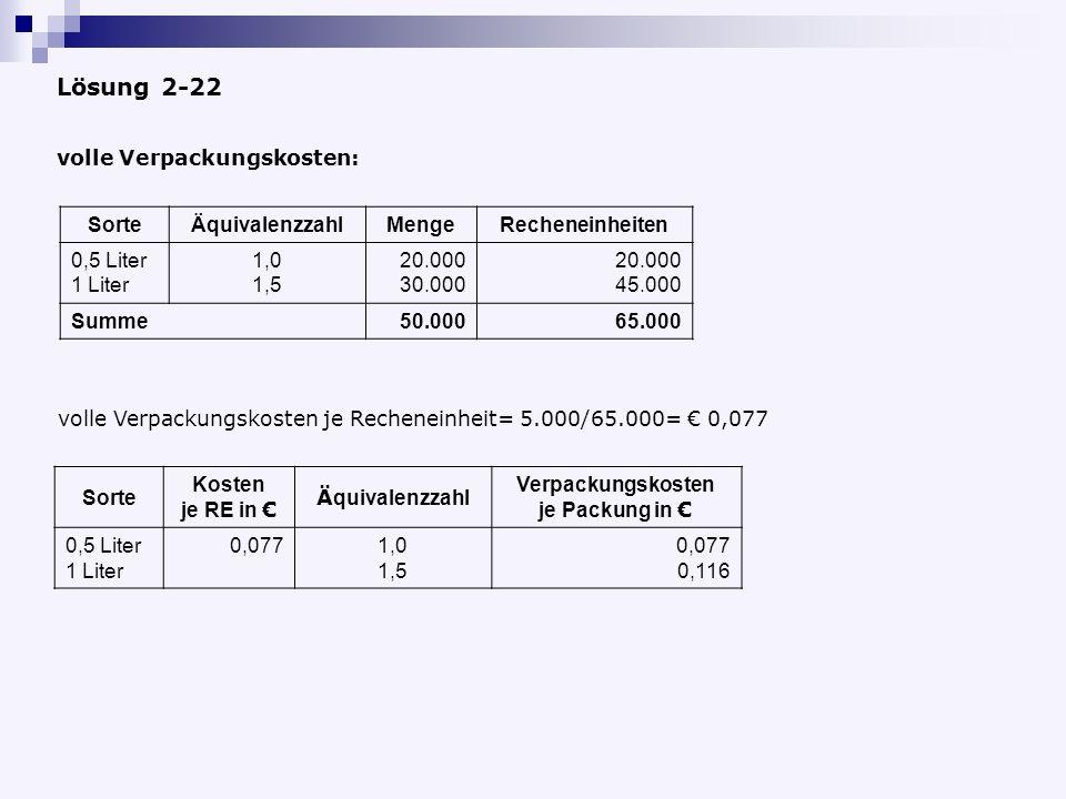 Lösung 2-22 volle Verpackungskosten: Sorte Äquivalenzzahl Menge