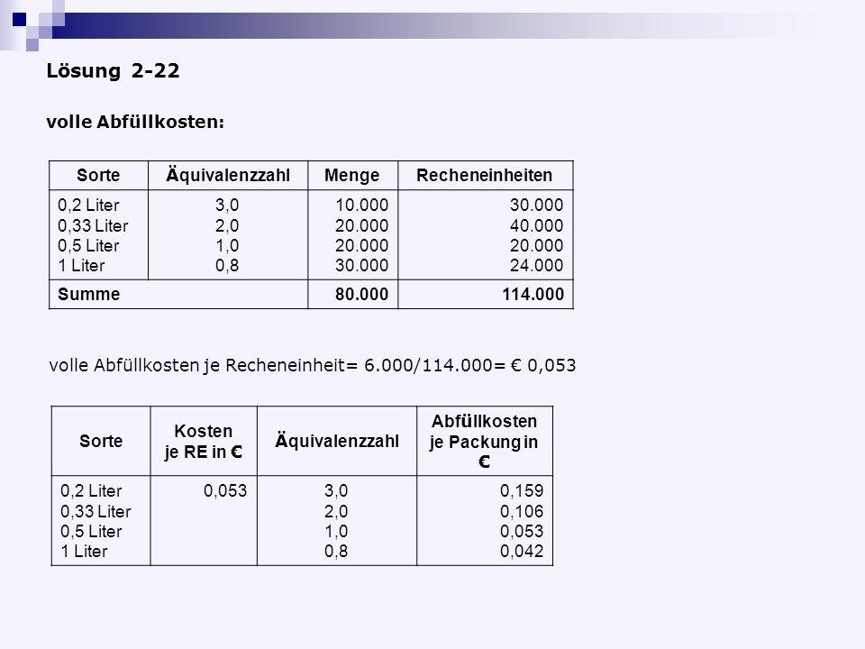 Lösung 2-22 volle Abfüllkosten: Sorte Äquivalenzzahl Menge