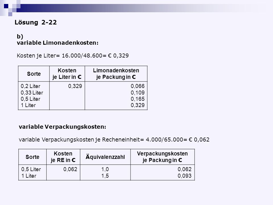 Lösung 2-22 b) variable Limonadenkosten: