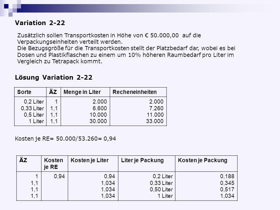 Variation 2-22 Lösung Variation 2-22