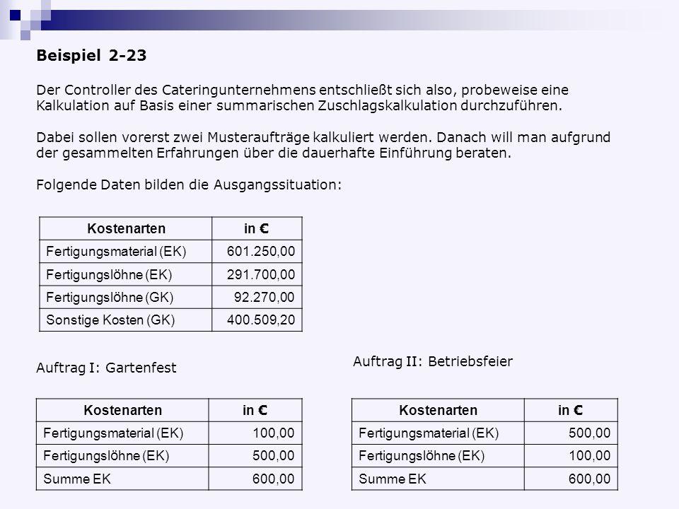 Beispiel 2-23