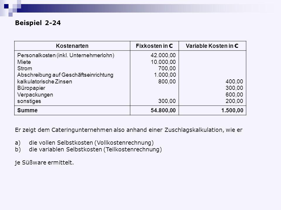 Beispiel 2-24 Kostenarten Fixkosten in € Variable Kosten in €