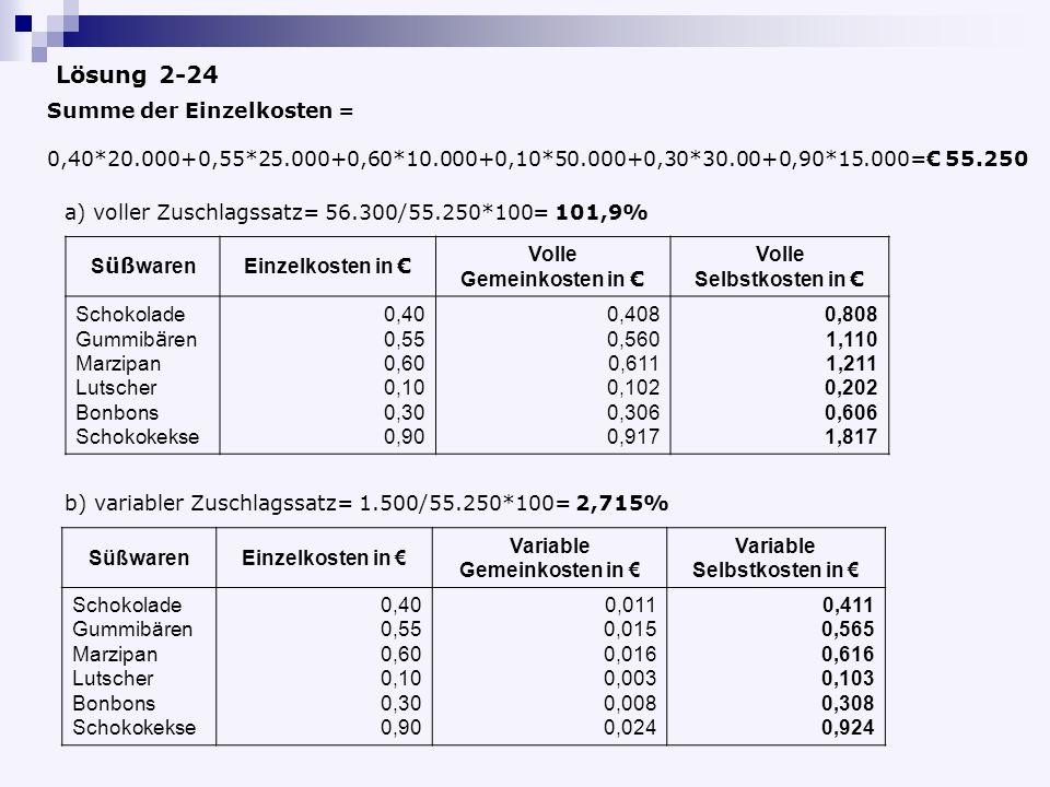 Lösung 2-24 Summe der Einzelkosten =