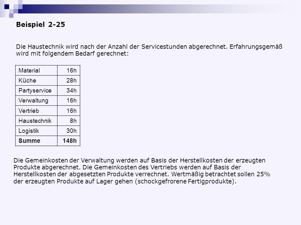 Beispiel 2-25 Die Haustechnik wird nach der Anzahl der Servicestunden abgerechnet. Erfahrungsgemäß wird mit folgendem Bedarf gerechnet: