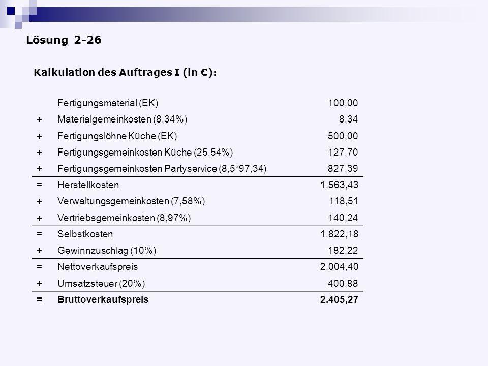 Lösung 2-26 Kalkulation des Auftrages I (in €):