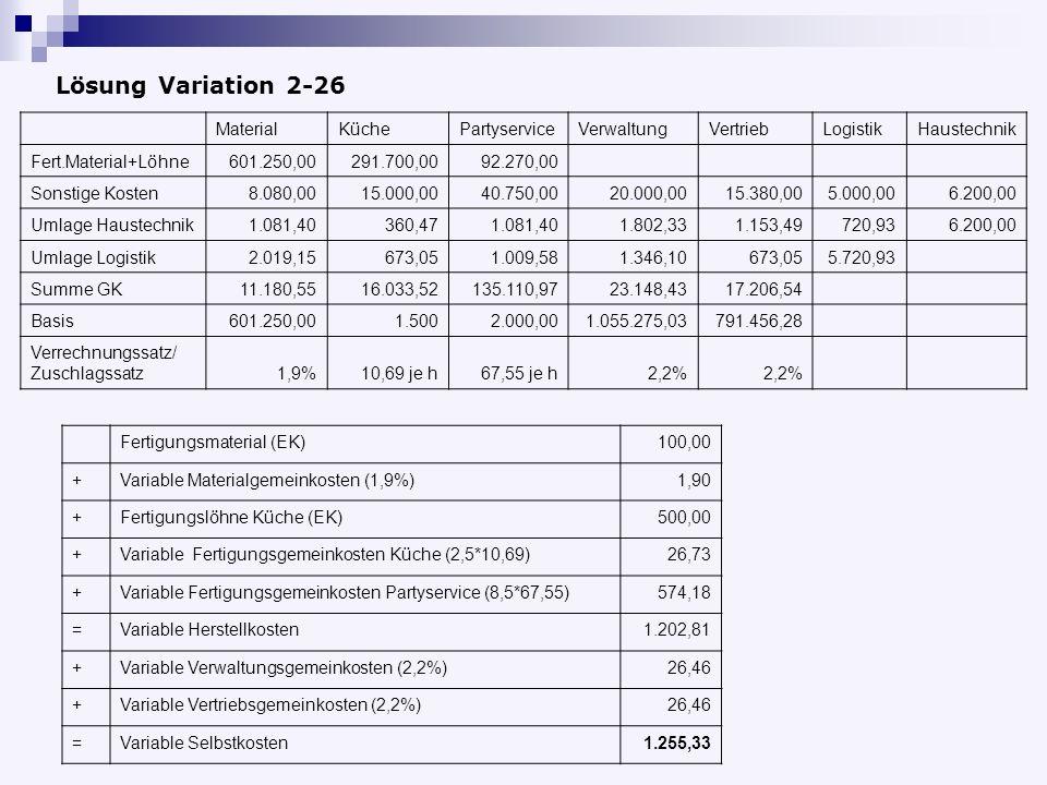 Lösung Variation 2-26 Material Küche Partyservice Verwaltung Vertrieb