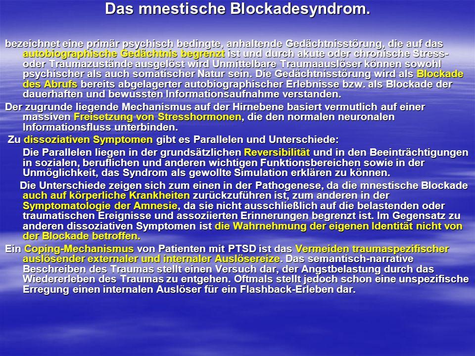 Das mnestische Blockadesyndrom.