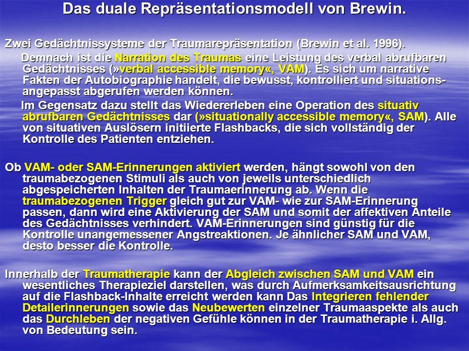 Das duale Repräsentationsmodell von Brewin.