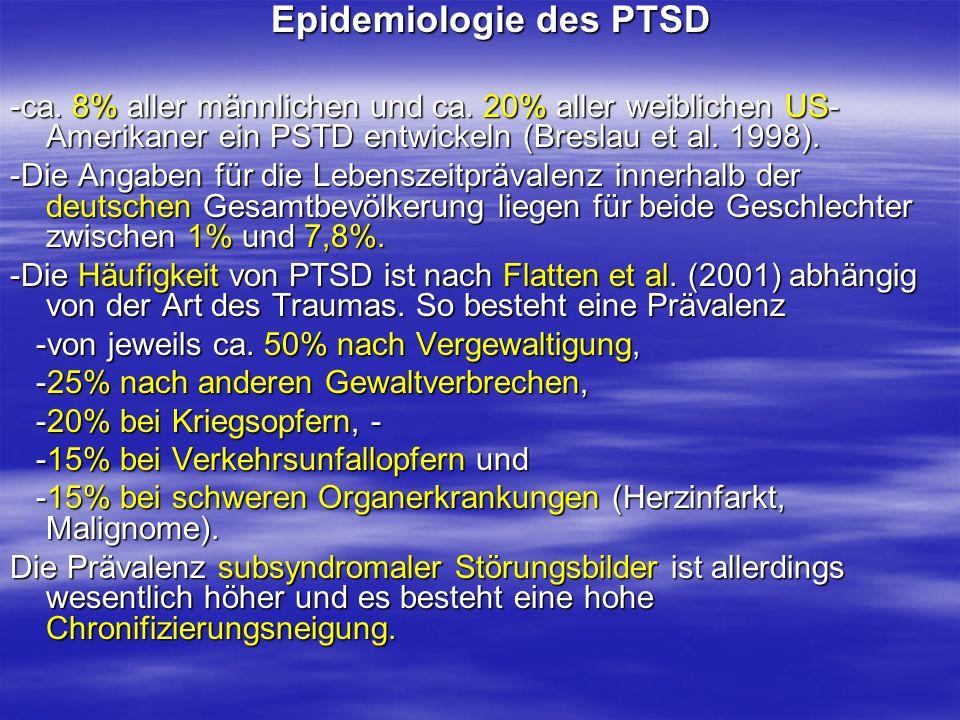 Epidemiologie des PTSD