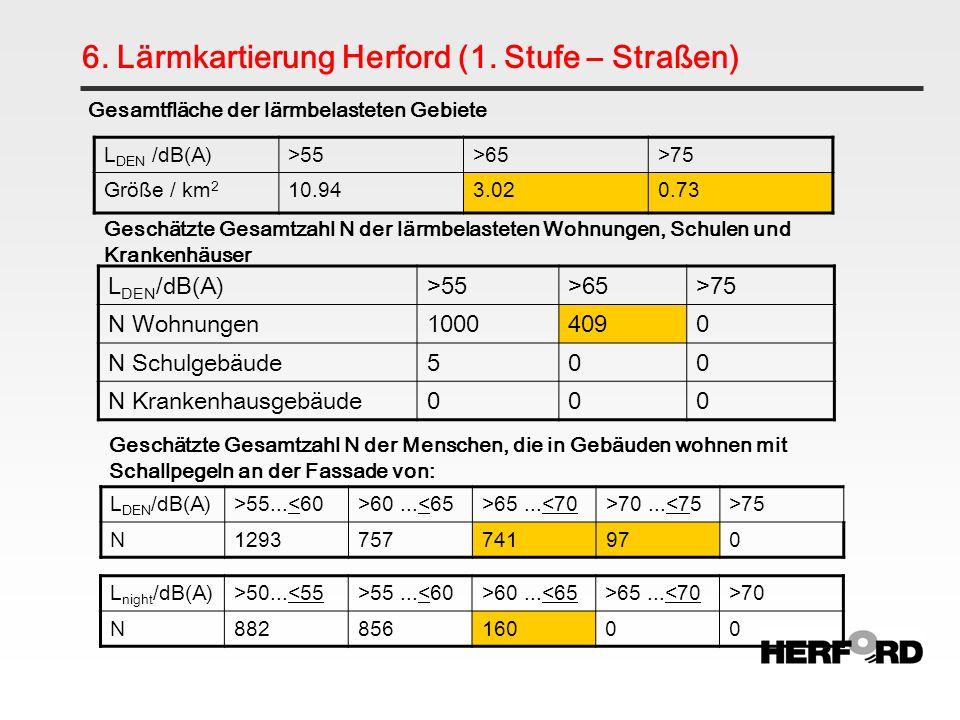 6. Lärmkartierung Herford (1. Stufe – Straßen)