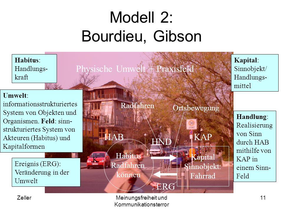 Modell 2: Bourdieu, Gibson