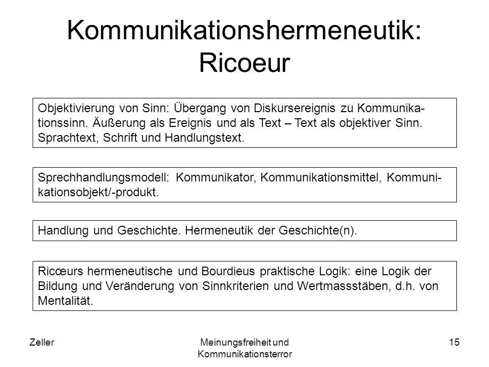 Kommunikationshermeneutik: Ricoeur