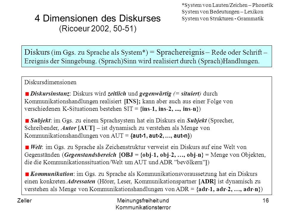4 Dimensionen des Diskurses (Ricoeur 2002, 50-51)
