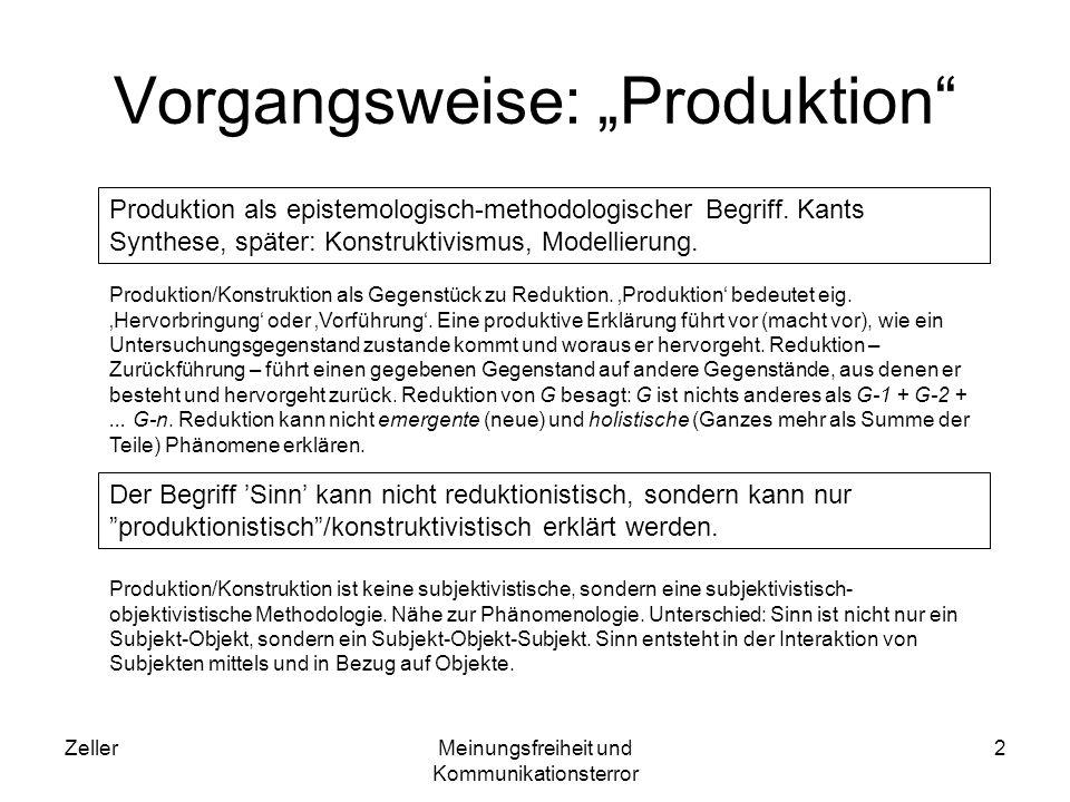 "Vorgangsweise: ""Produktion"