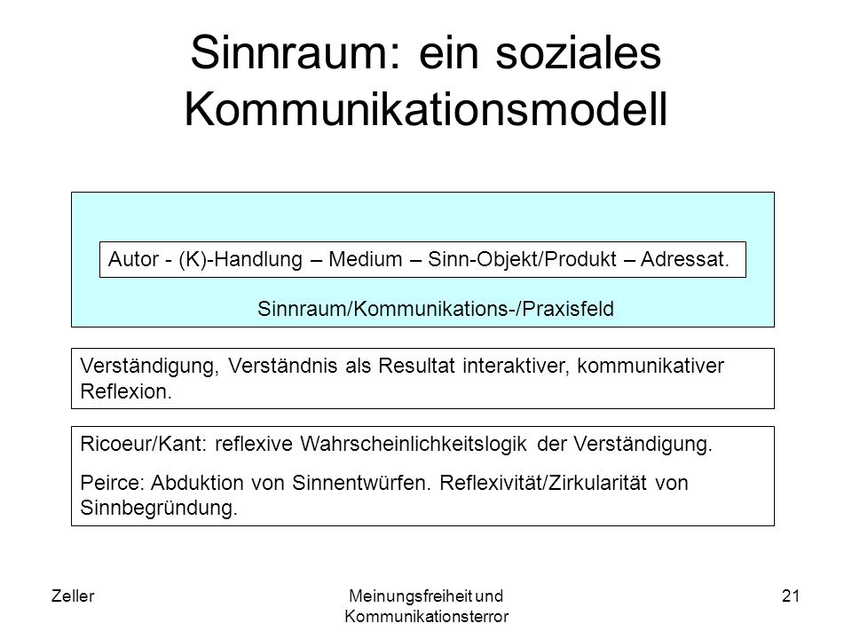 Sinnraum: ein soziales Kommunikationsmodell