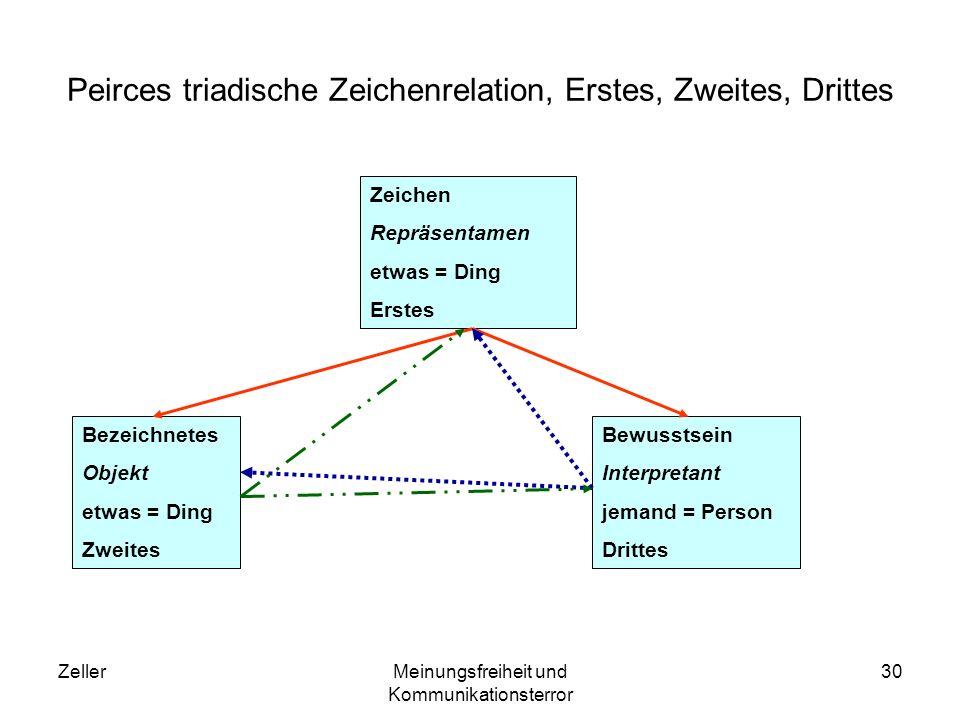 Peirces triadische Zeichenrelation, Erstes, Zweites, Drittes