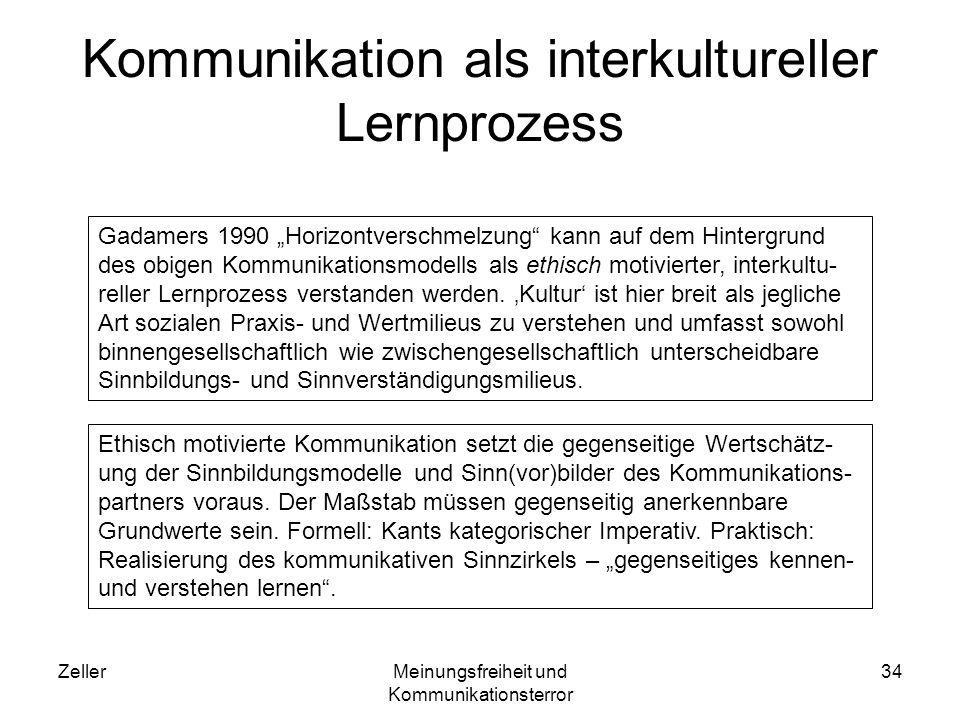 Kommunikation als interkultureller Lernprozess