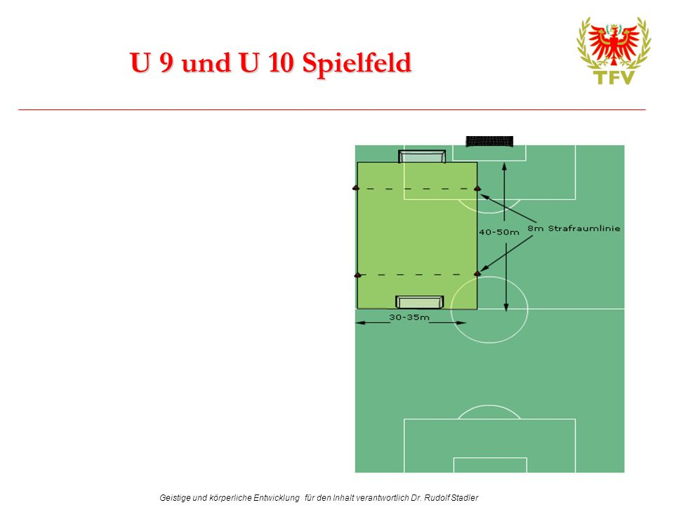 U 9 und U 10 Spielfeld