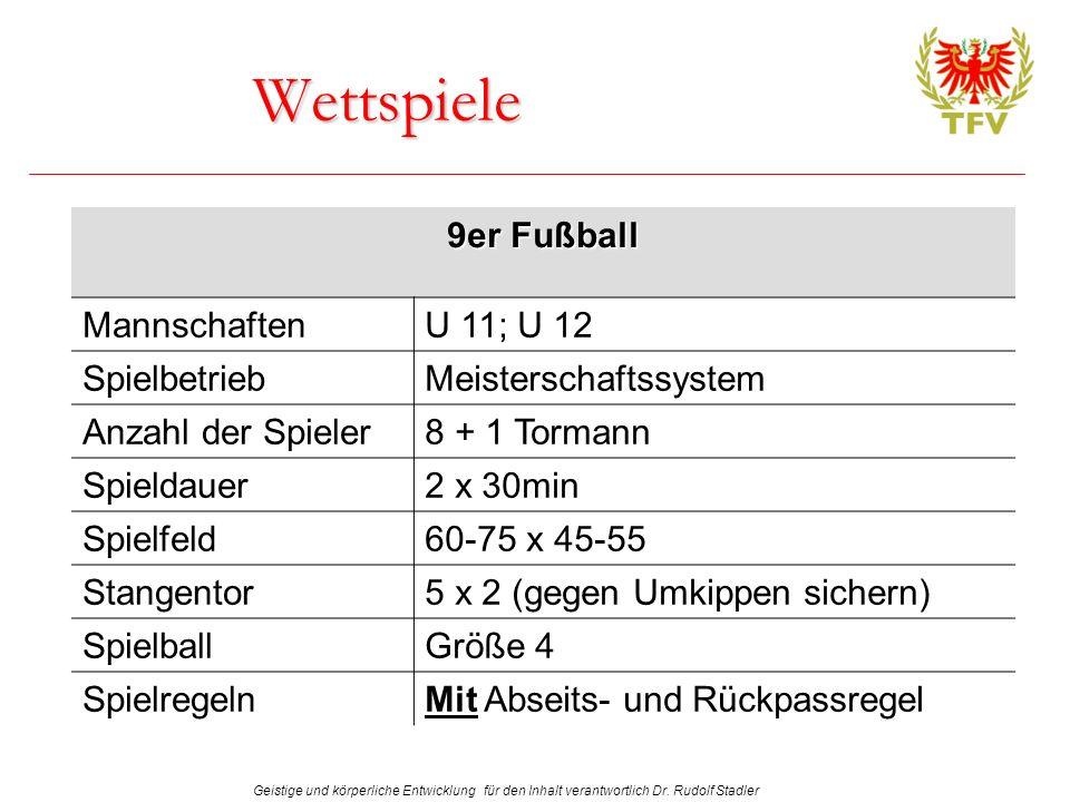 Wettspiele 9er Fußball Mannschaften U 11; U 12 Spielbetrieb