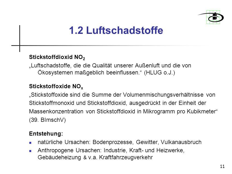 1.2 Luftschadstoffe Stickstoffdioxid NO2