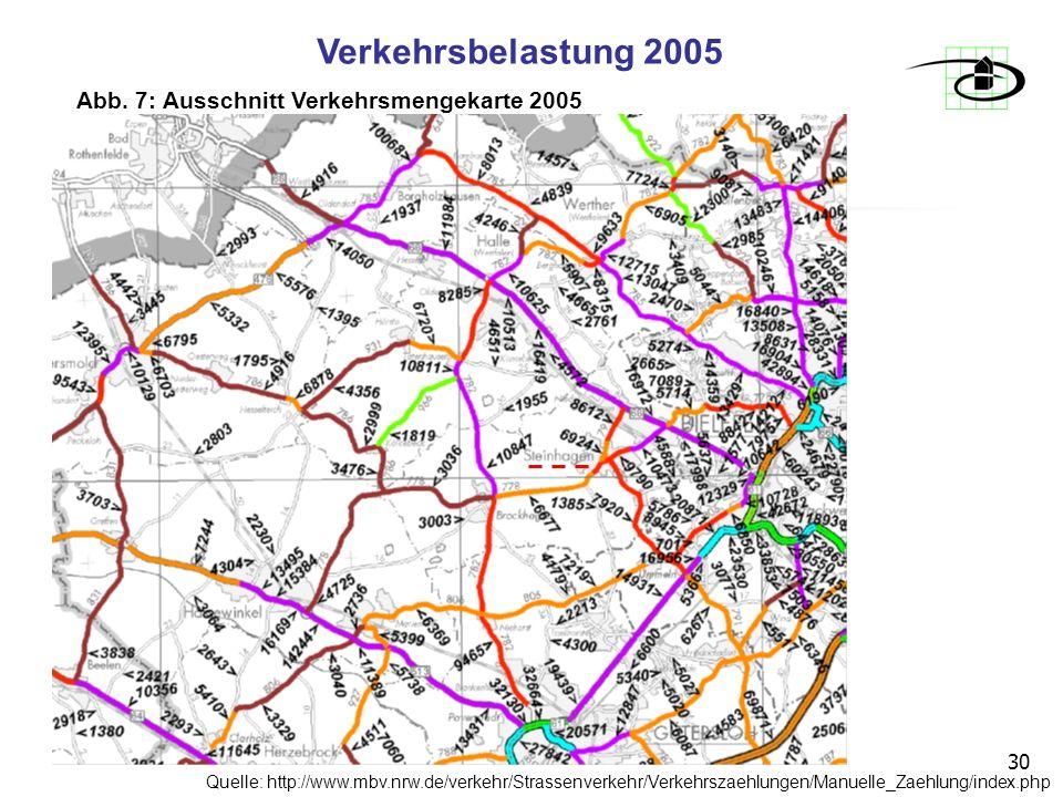 Verkehrsbelastung 2005 Abb. 7: Ausschnitt Verkehrsmengekarte 2005