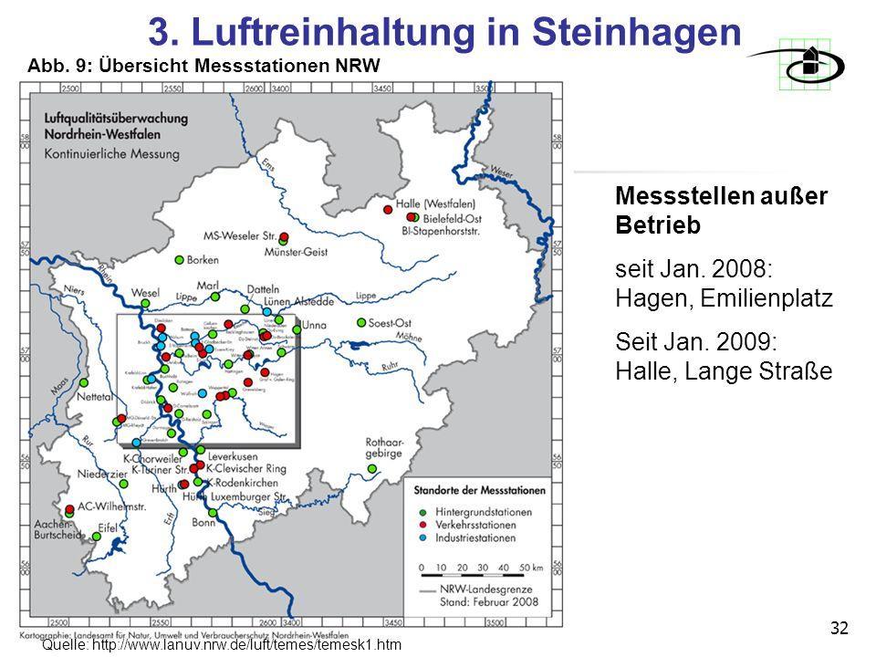 3. Luftreinhaltung in Steinhagen