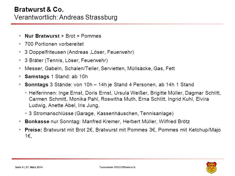 Bratwurst & Co. Verantwortlich: Andreas Strassburg