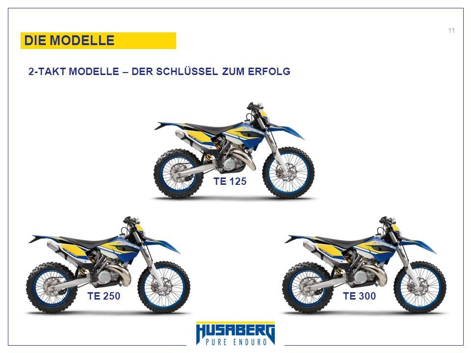 DIE MODELLE 2-TAKT MODELLE – DER SCHLÜSSEL ZUM ERFOLG TE 125 TE 250