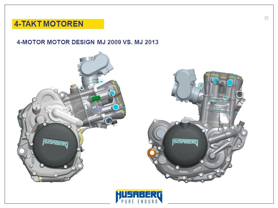 4-TAKT MOTOREN 4-MOTOR MOTOR DESIGN MJ 2009 VS. MJ 2013 25