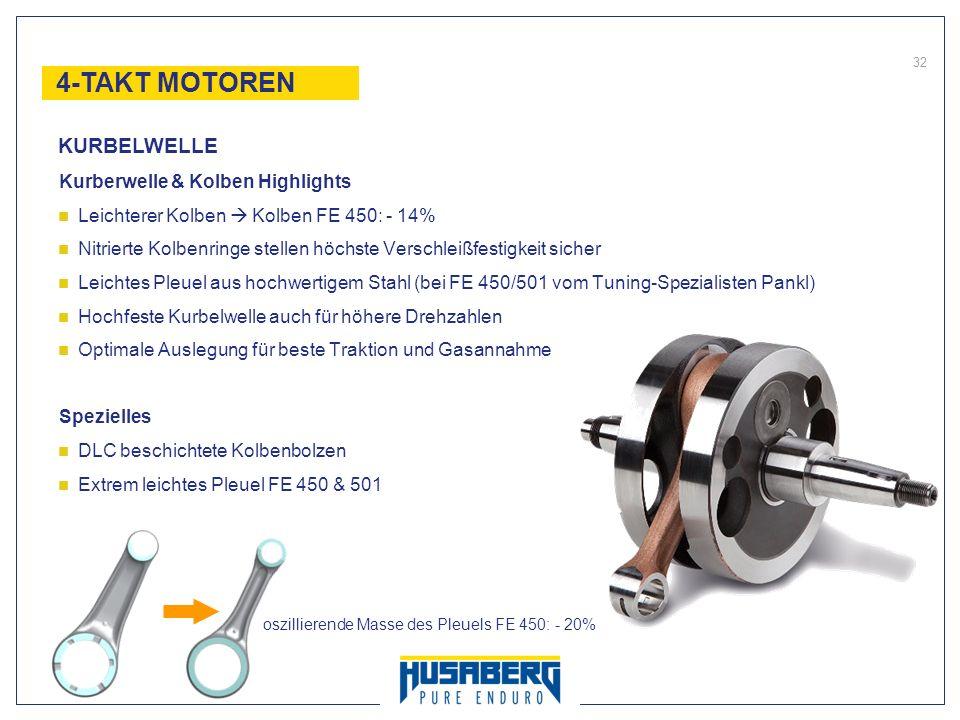 4-TAKT MOTOREN KURBELWELLE Kurberwelle & Kolben Highlights