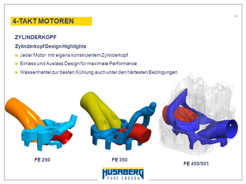 4-TAKT MOTOREN ZYLINDERKOPF Zylinderkopf Design Highlights