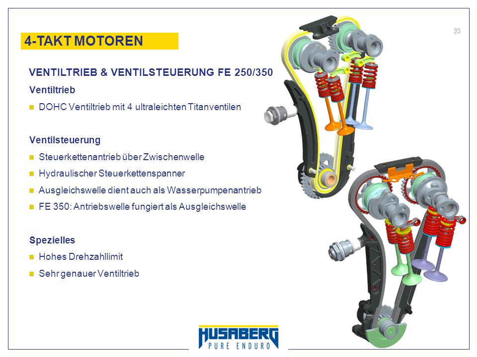 4-TAKT MOTOREN VENTILTRIEB & VENTILSTEUERUNG FE 250/350 Ventiltrieb