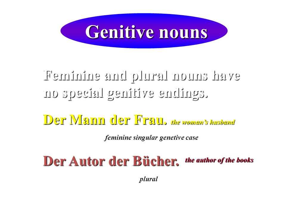 Genitive nounsFeminine and plural nouns have no special genitive endings. Der Mann der Frau. the woman's husband.